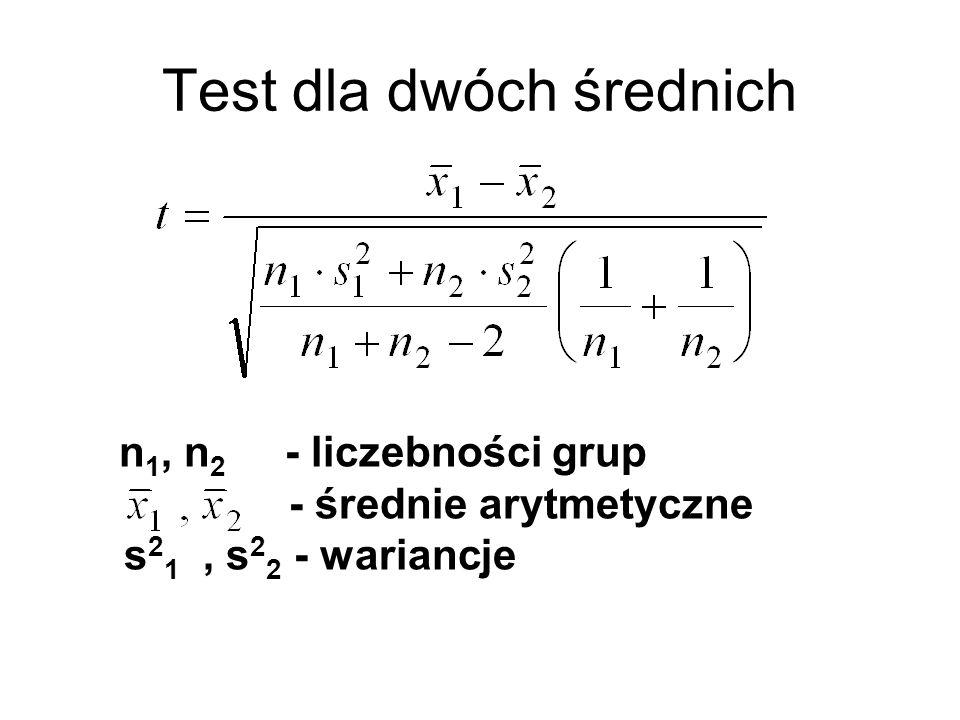 Test dla dwóch średnich
