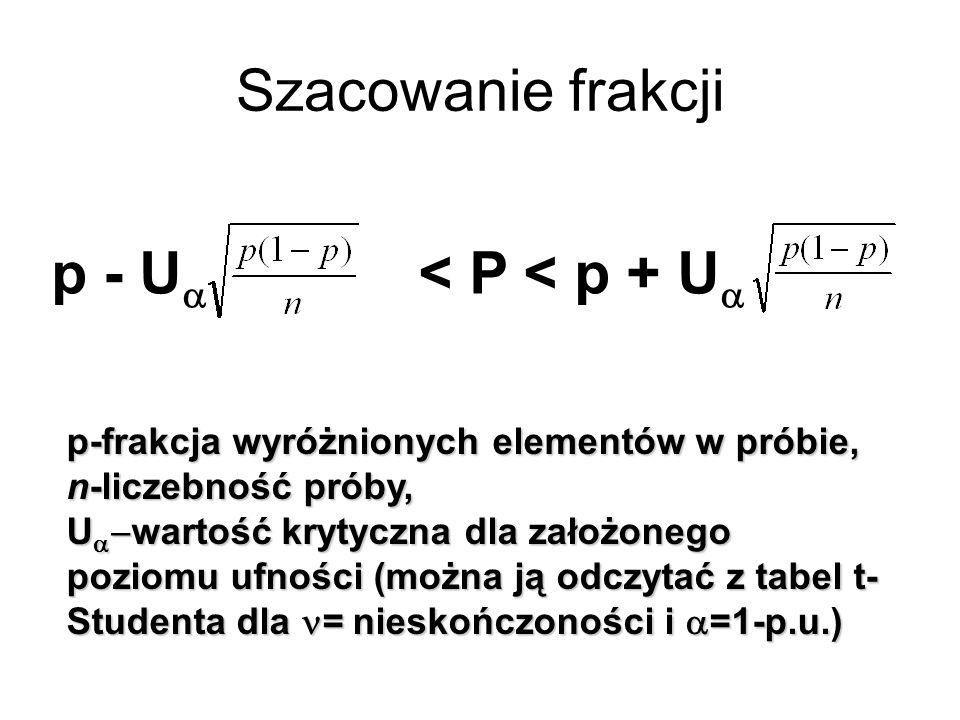 Szacowanie frakcji p - Ua < P < p + Ua