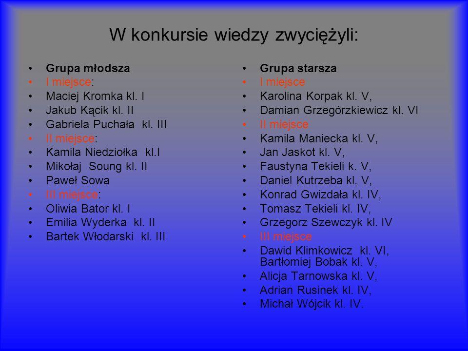 W konkursie wiedzy zwyciężyli: