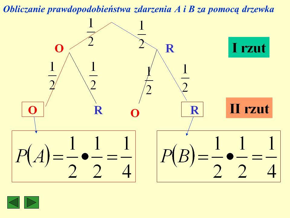 Obliczanie prawdopodobieństwa zdarzenia A i B za pomocą drzewka