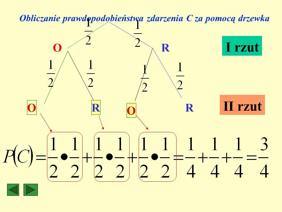 Obliczanie prawdopodobieństwa zdarzenia C za pomocą drzewka