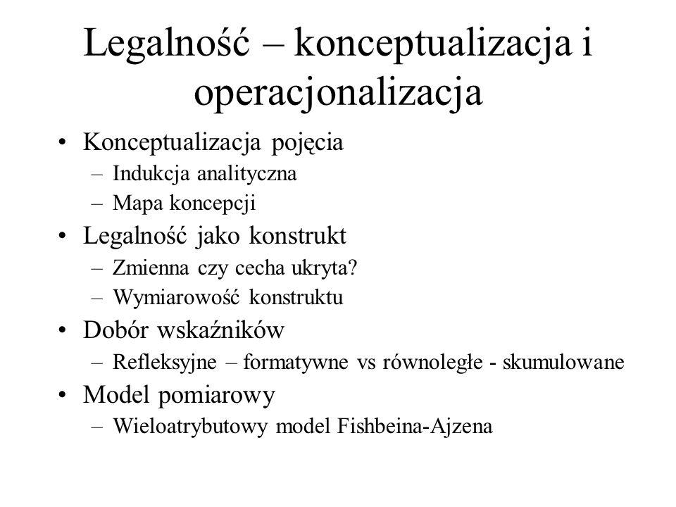 Legalność – konceptualizacja i operacjonalizacja