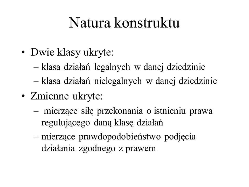 Natura konstruktu Dwie klasy ukryte: Zmienne ukryte:
