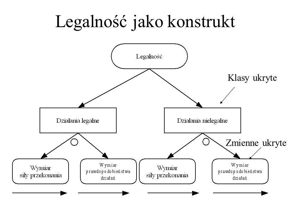 Legalność jako konstrukt