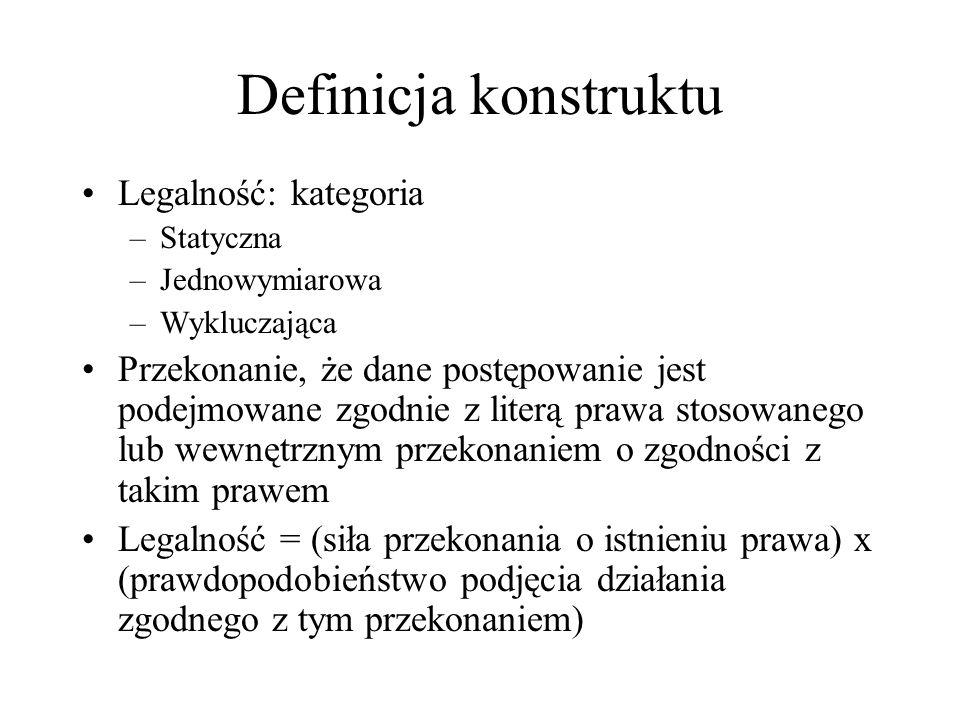 Definicja konstruktu Legalność: kategoria