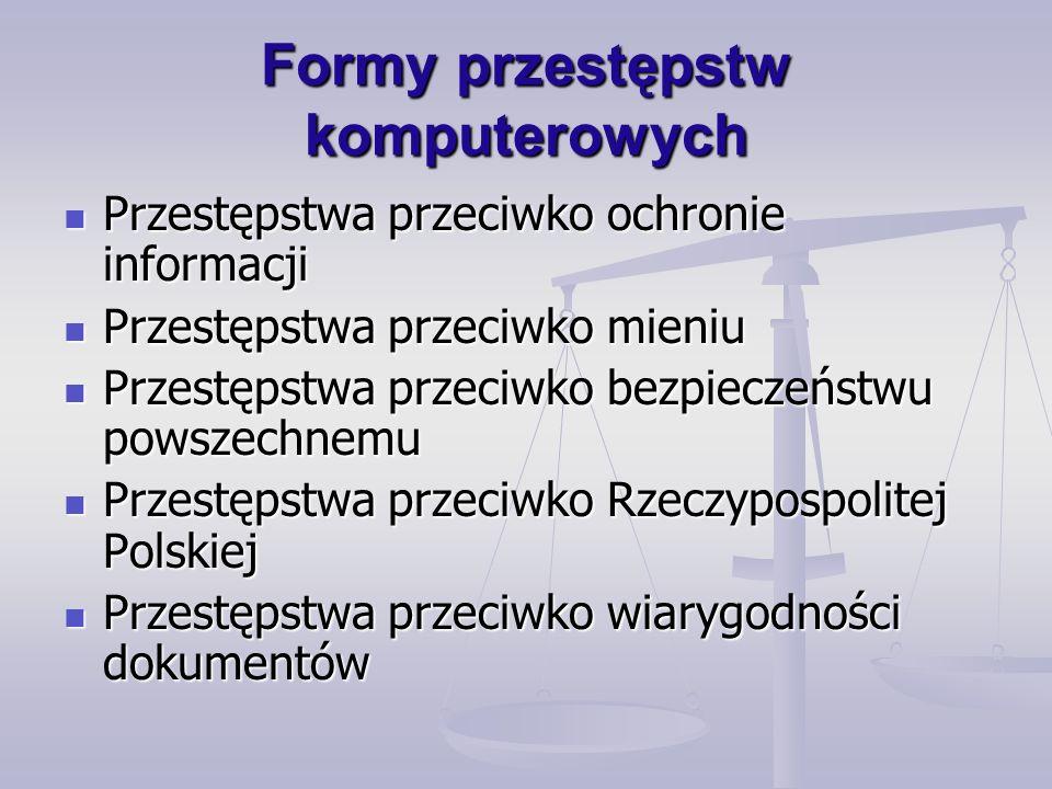 Formy przestępstw komputerowych