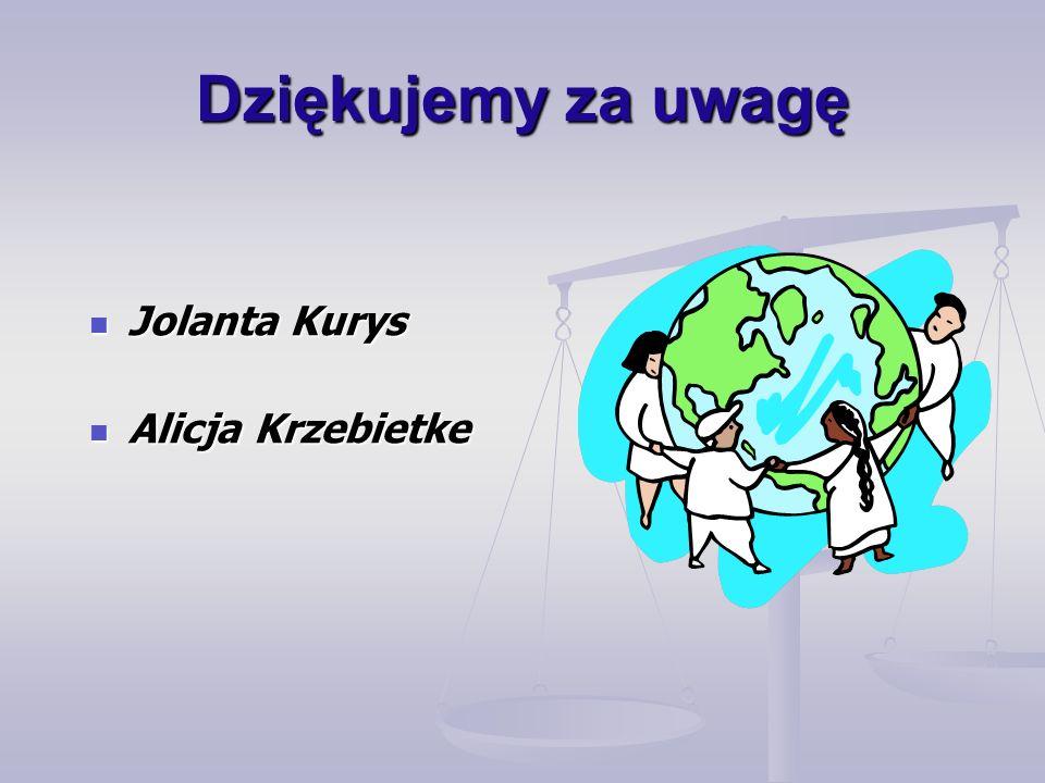 Dziękujemy za uwagę Jolanta Kurys Alicja Krzebietke