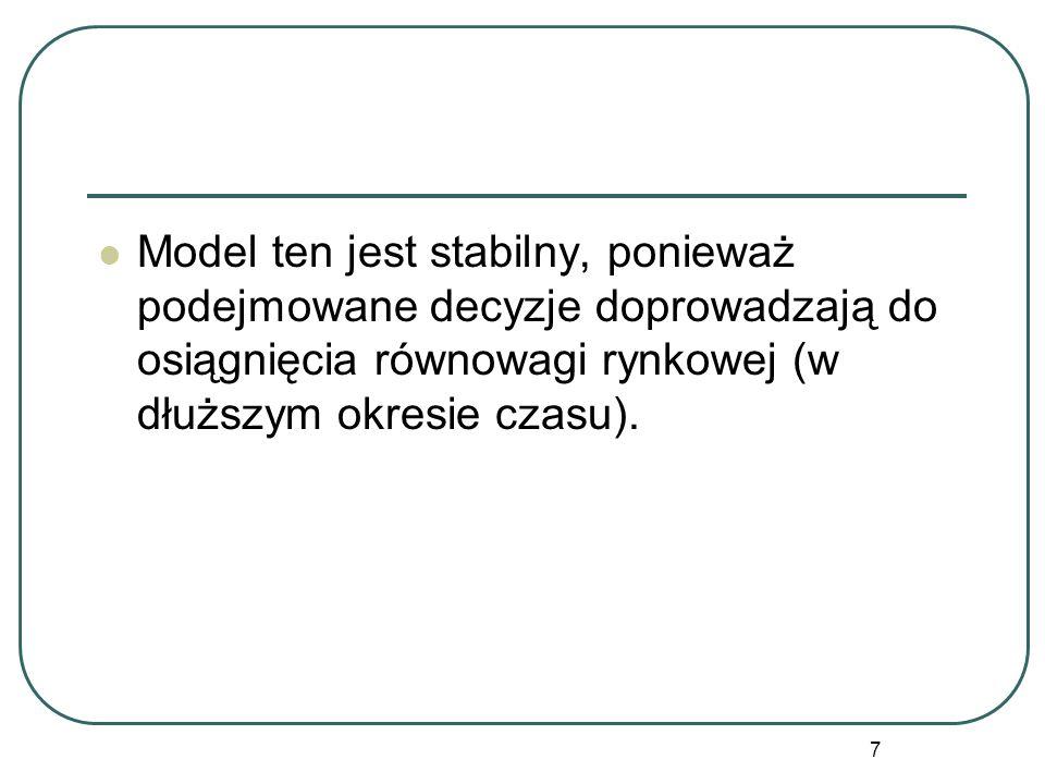 Model ten jest stabilny, ponieważ podejmowane decyzje doprowadzają do osiągnięcia równowagi rynkowej (w dłuższym okresie czasu).