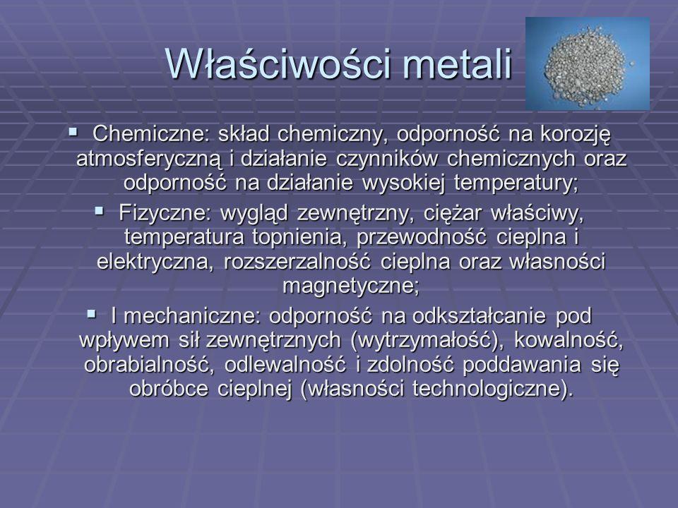 Metale ppt video online pobierz for Metali online