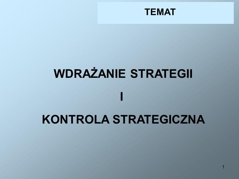 KONTROLA STRATEGICZNA