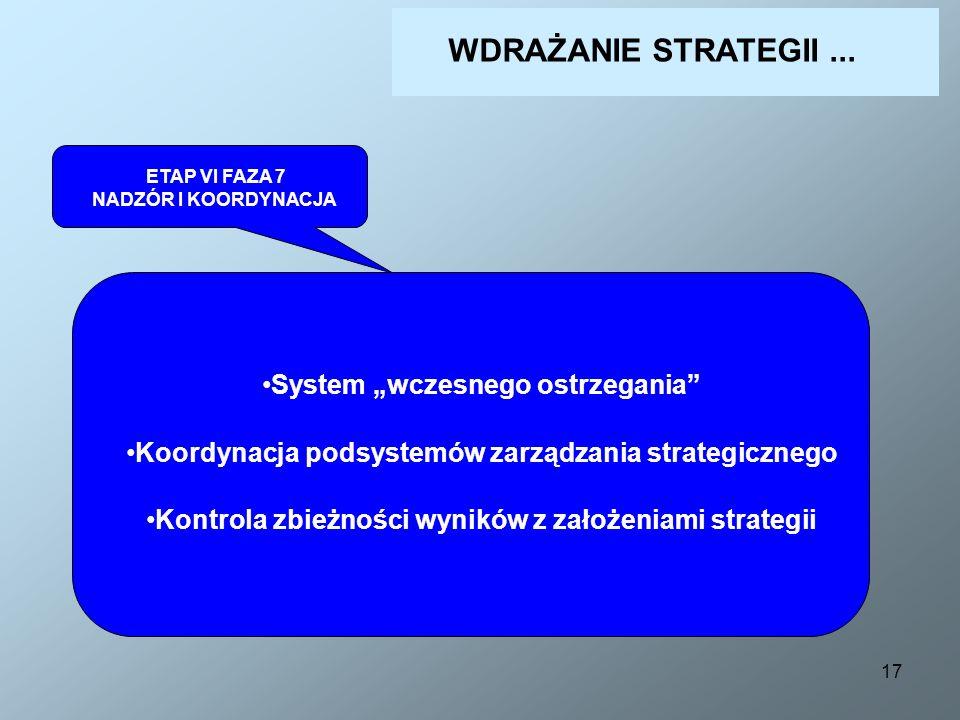 """WDRAŻANIE STRATEGII ... System """"wczesnego ostrzegania"""