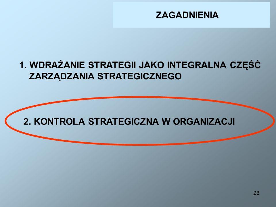 ZAGADNIENIA WDRAŻANIE STRATEGII JAKO INTEGRALNA CZĘŚĆ.