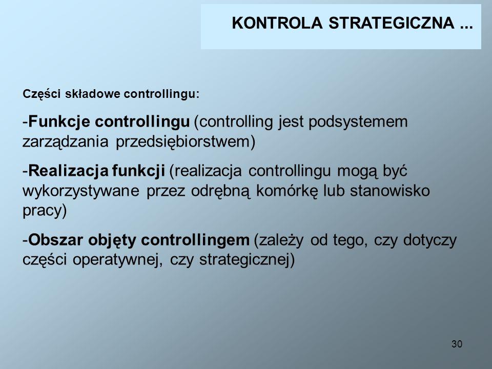 KONTROLA STRATEGICZNA ...