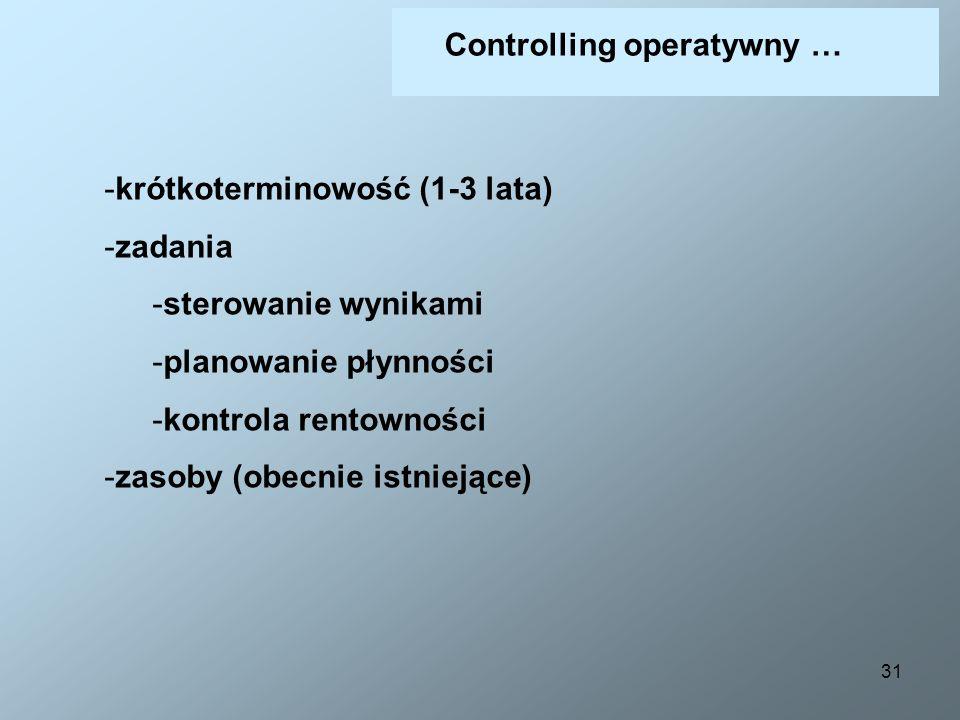 Controlling operatywny …