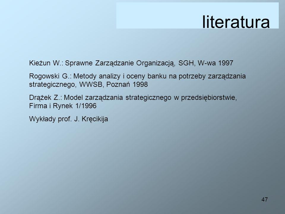 literatura Kieżun W.: Sprawne Zarządzanie Organizacją, SGH, W-wa 1997