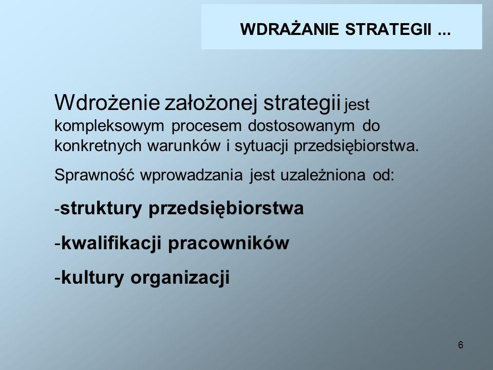 WDRAŻANIE STRATEGII ... Wdrożenie założonej strategii jest kompleksowym procesem dostosowanym do konkretnych warunków i sytuacji przedsiębiorstwa.