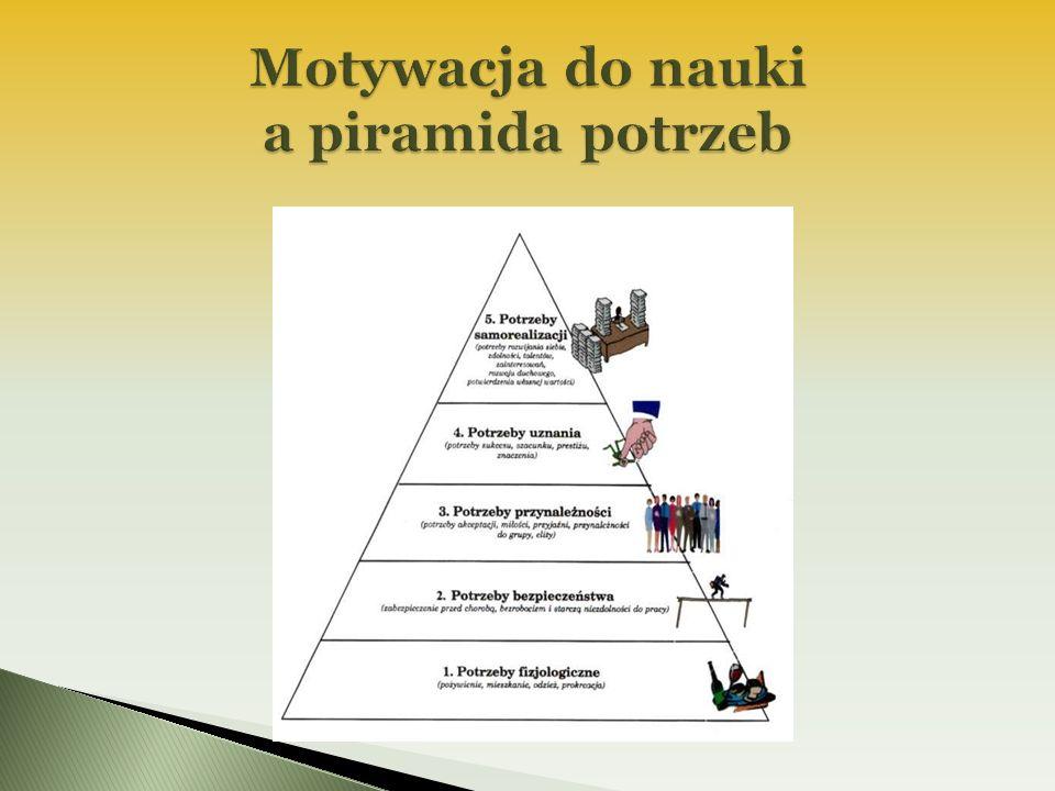 Motywacja do nauki a piramida potrzeb