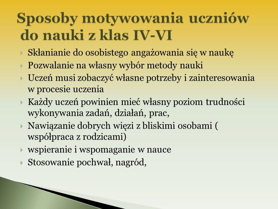 Sposoby motywowania uczniów do nauki z klas IV-VI