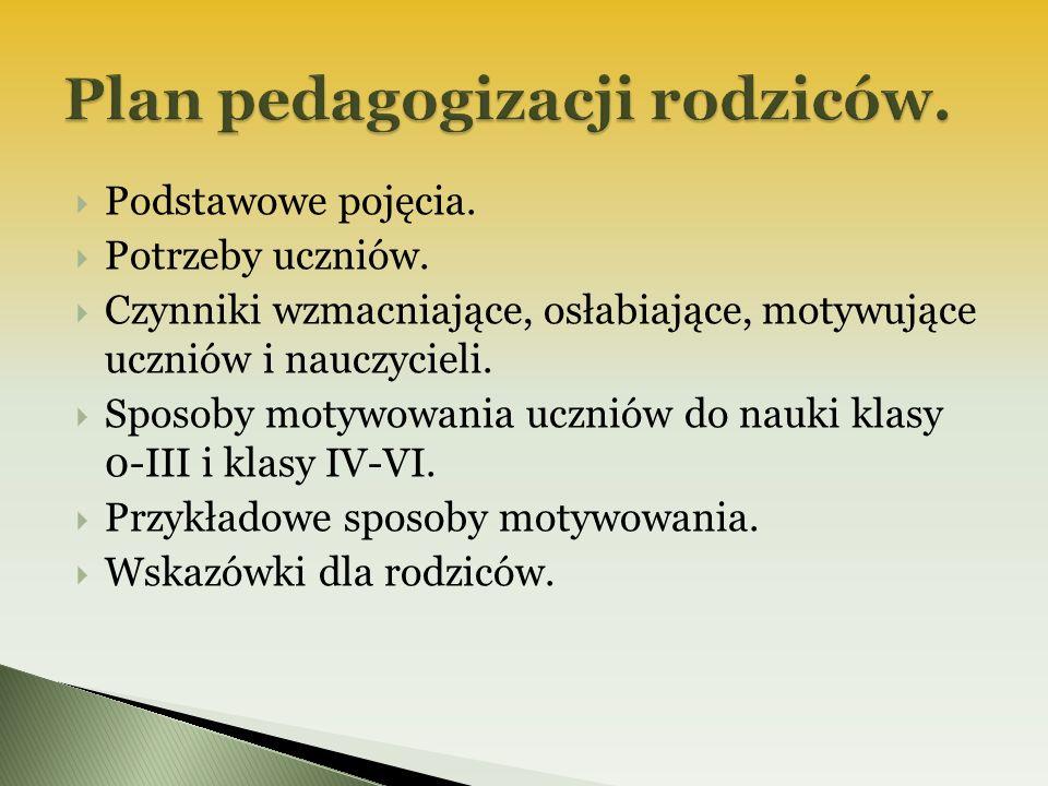 Plan pedagogizacji rodziców.