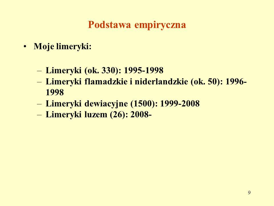 Podstawa empiryczna Moje limeryki: Limeryki (ok. 330): 1995-1998