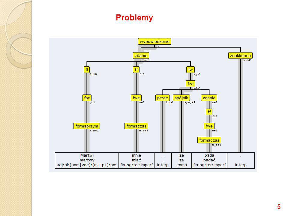 Problemy 5
