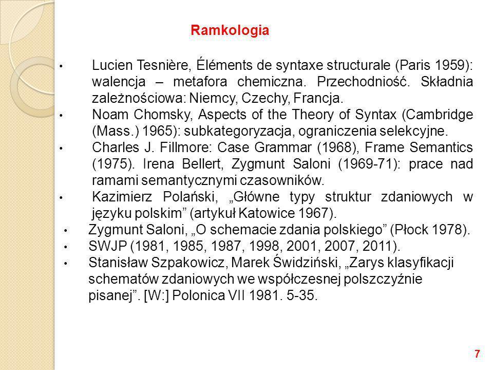 """Zygmunt Saloni, """"O schemacie zdania polskiego (Płock 1978)."""