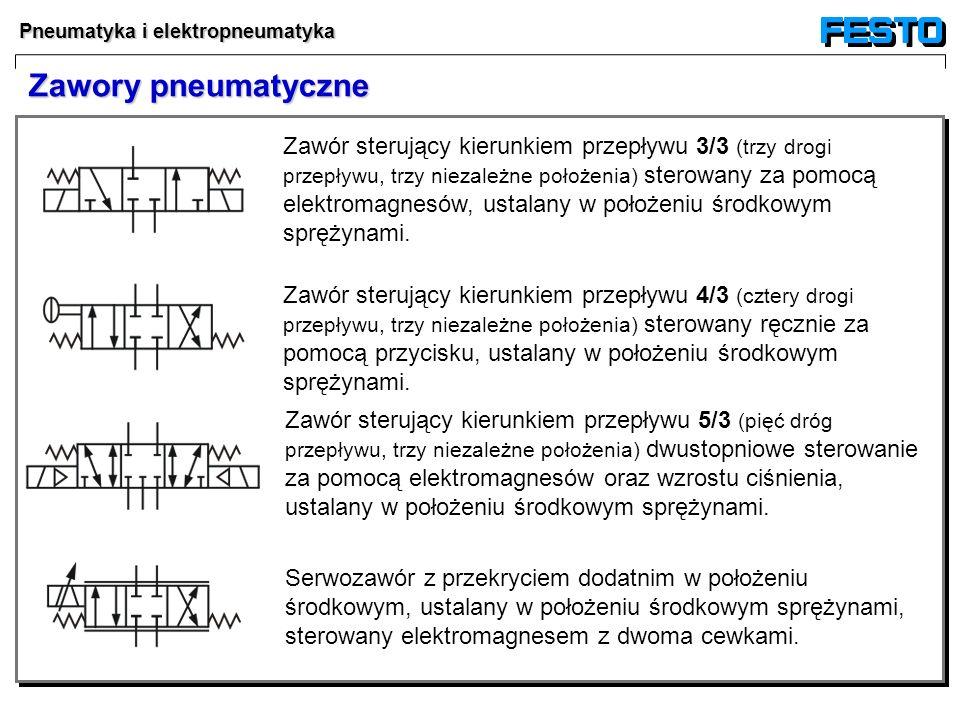 Zawory pneumatyczne