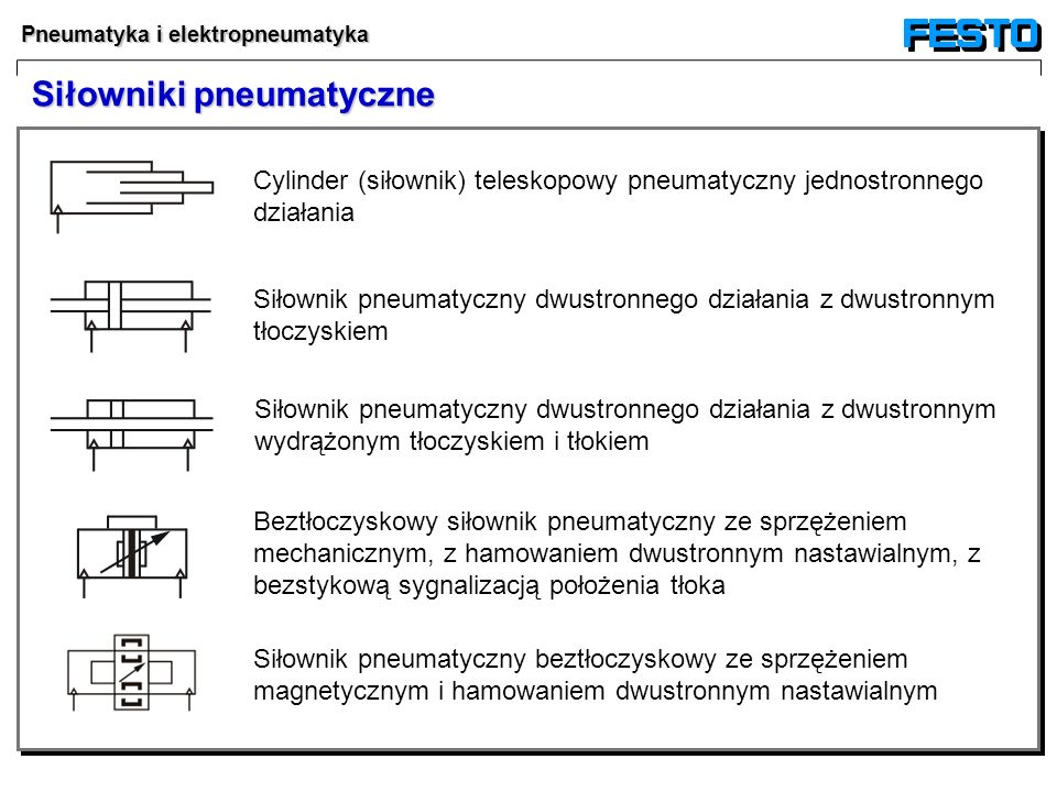 Siłowniki pneumatyczne