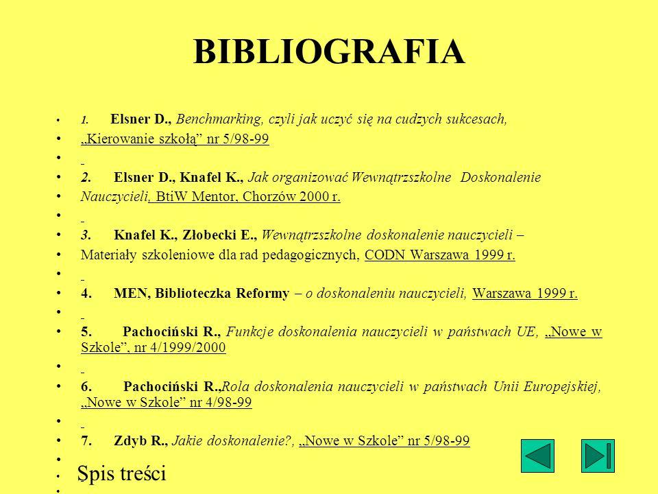 """BIBLIOGRAFIA Spis treści """"Kierowanie szkołą nr 5/98-99"""