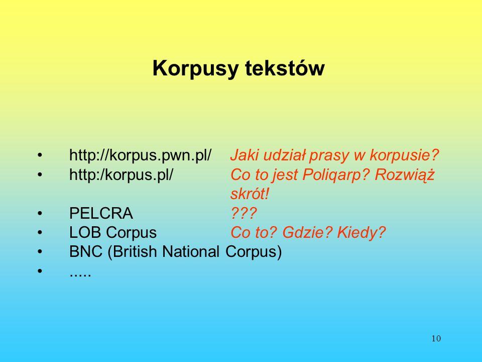 Korpusy tekstów http://korpus.pwn.pl/ Jaki udział prasy w korpusie