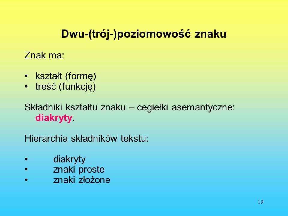 Dwu-(trój-)poziomowość znaku