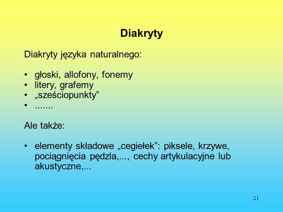 Diakryty Diakryty języka naturalnego: głoski, allofony, fonemy