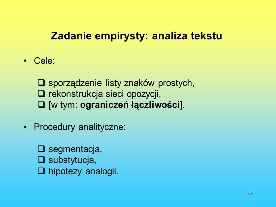 Zadanie empirysty: analiza tekstu