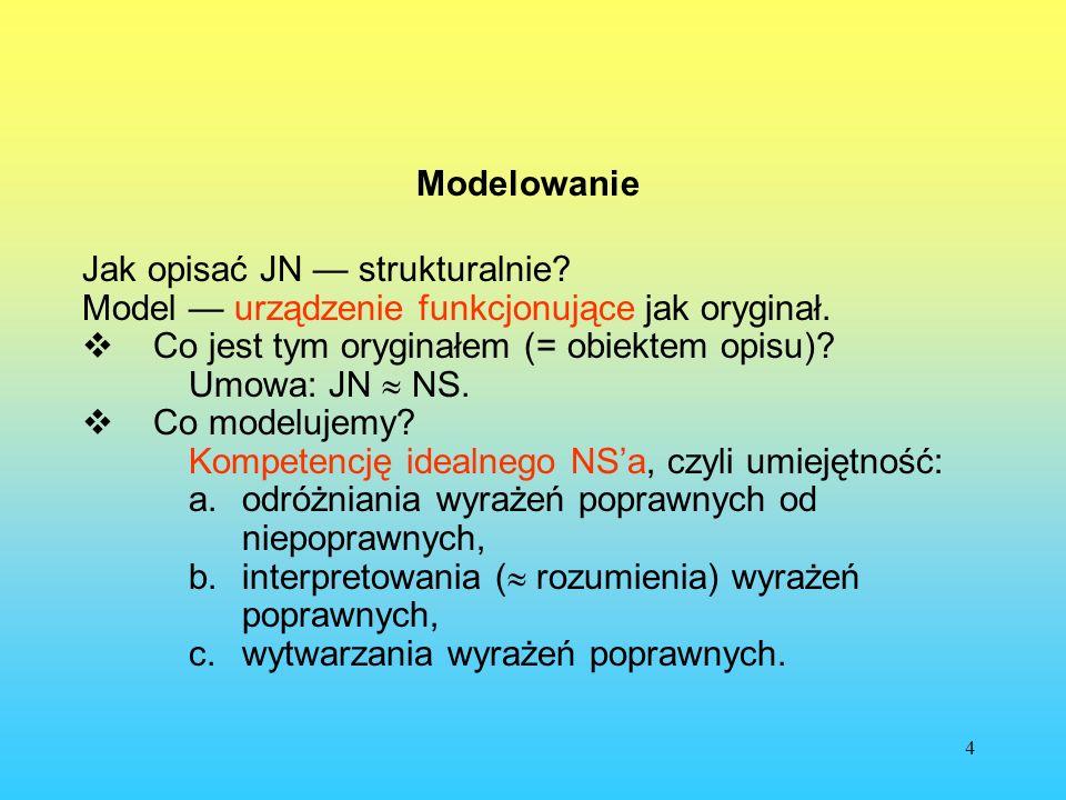 Modelowanie Jak opisać JN — strukturalnie Model — urządzenie funkcjonujące jak oryginał. Co jest tym oryginałem (= obiektem opisu)