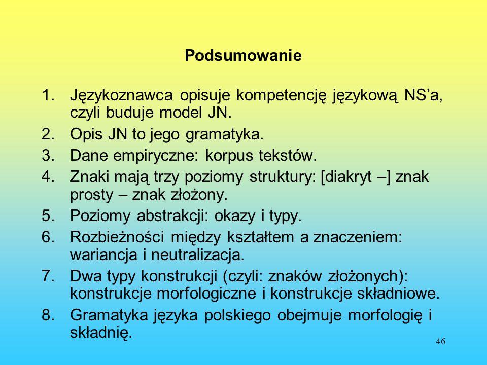 Podsumowanie Językoznawca opisuje kompetencję językową NS'a, czyli buduje model JN. Opis JN to jego gramatyka.