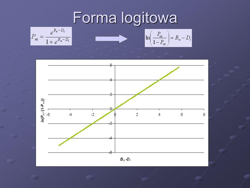 Forma logitowa Sample-free, dystribution-free – pod warunkiem, że model jest dobry oszacowania skali nie zależą od siebie -