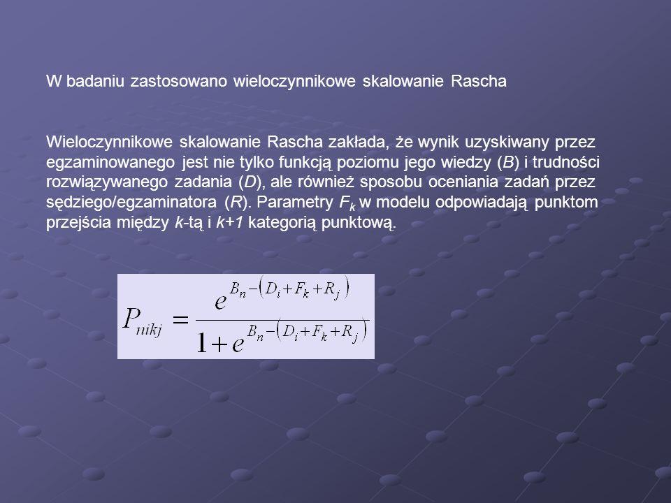 W badaniu zastosowano wieloczynnikowe skalowanie Rascha