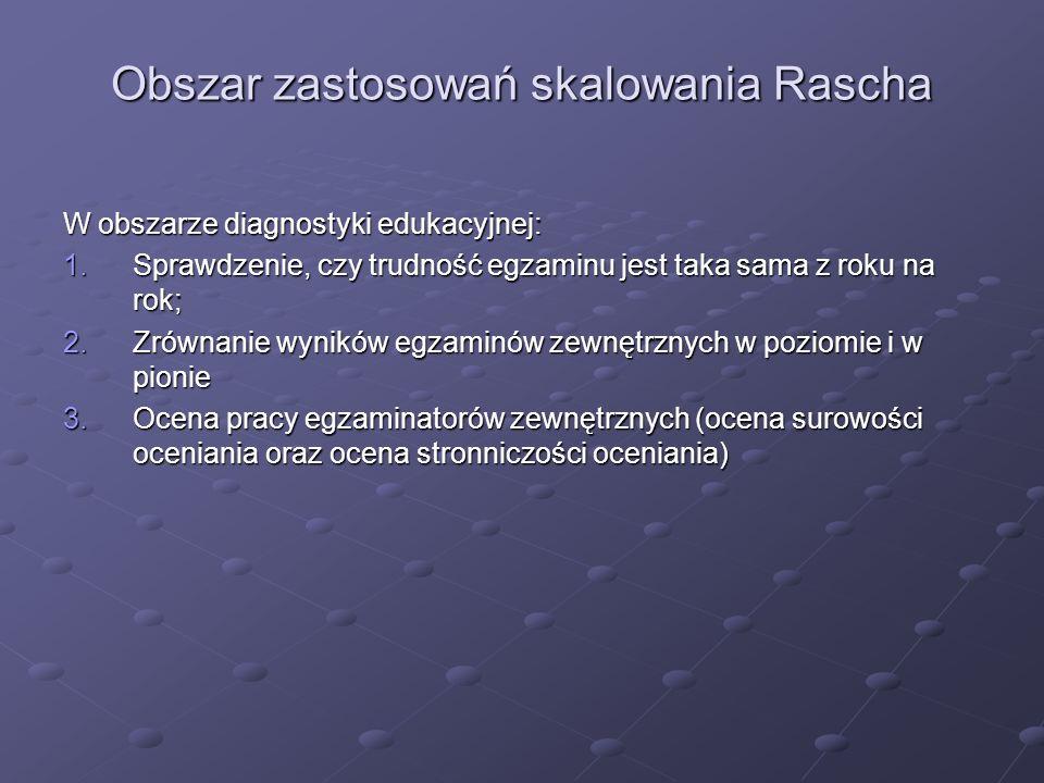 Obszar zastosowań skalowania Rascha