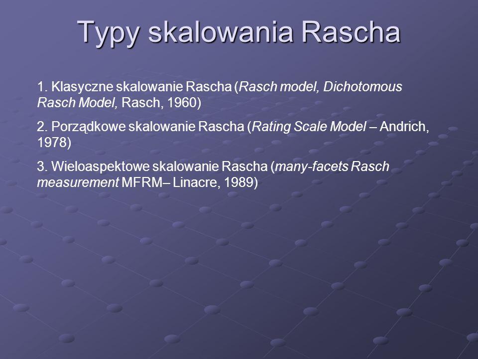Typy skalowania Rascha