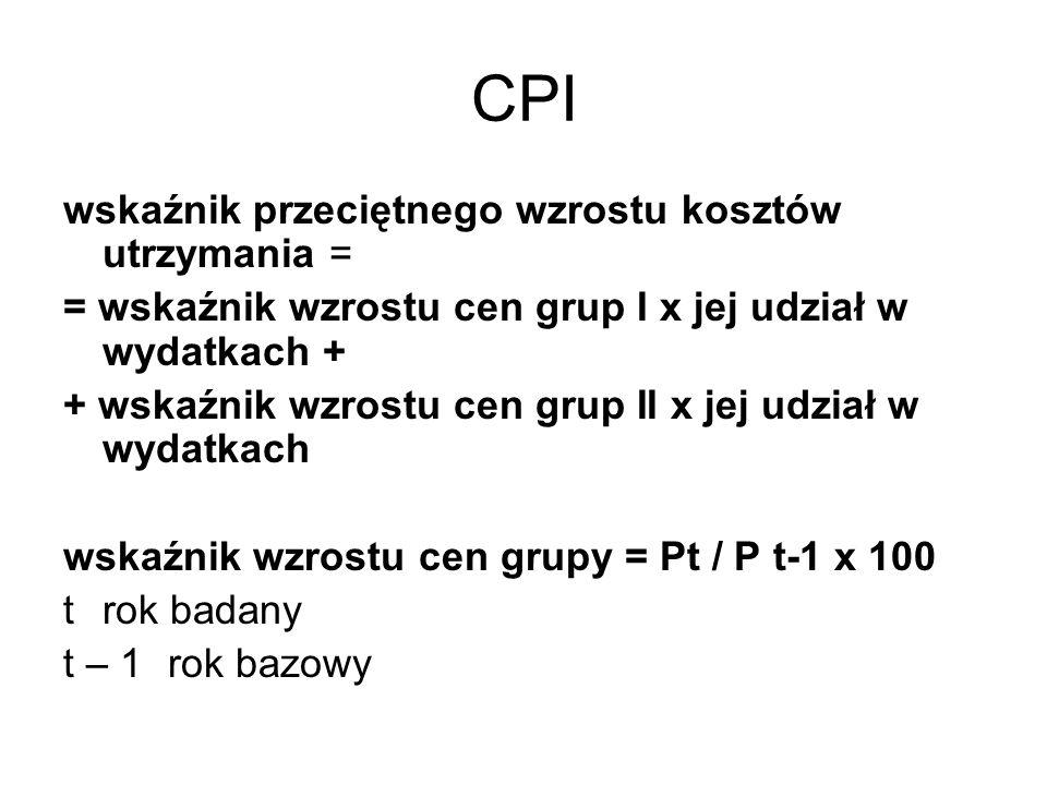 CPI wskaźnik przeciętnego wzrostu kosztów utrzymania =