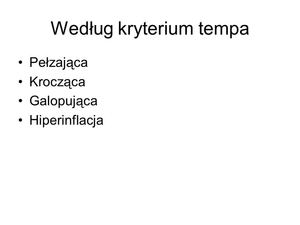 Według kryterium tempa