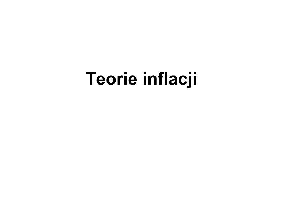Teorie inflacji
