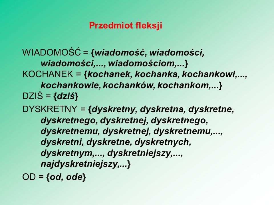 Przedmiot fleksji