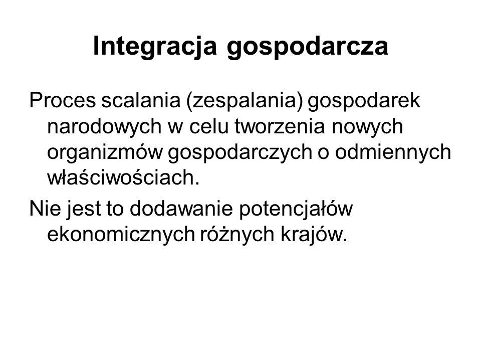 Integracja gospodarcza