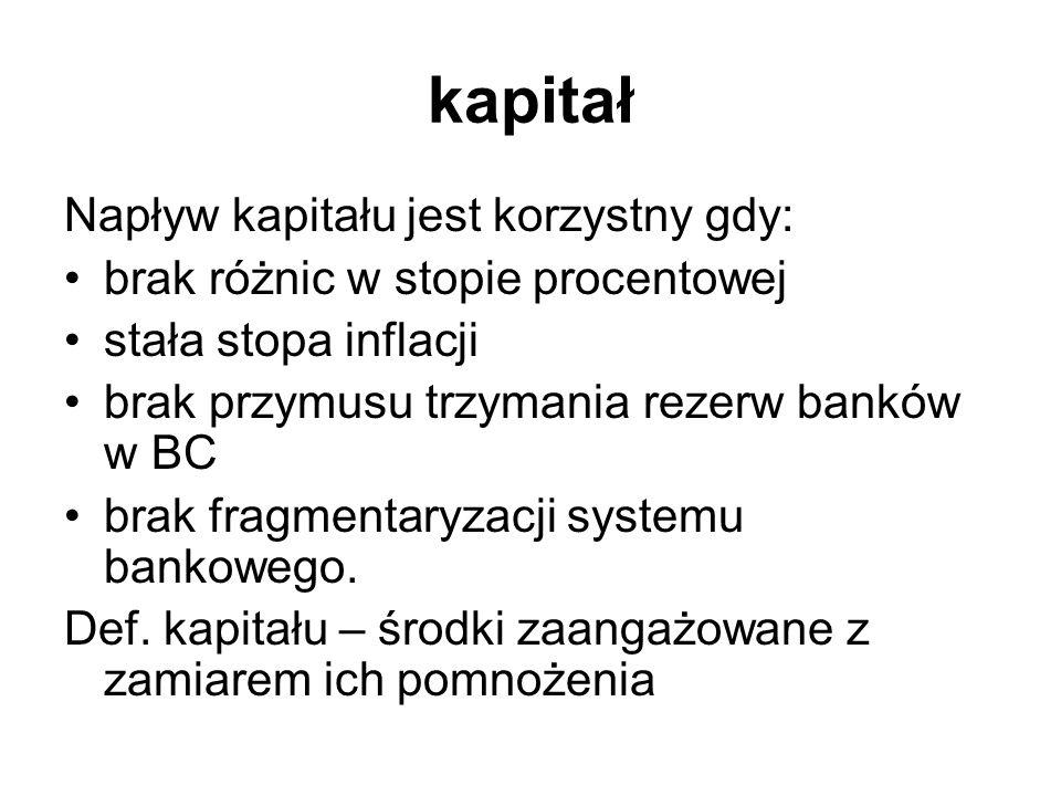 kapitał Napływ kapitału jest korzystny gdy: