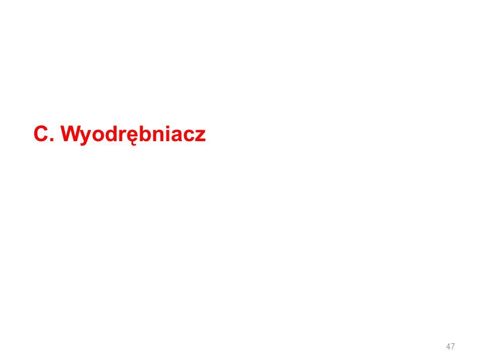 C. Wyodrębniacz