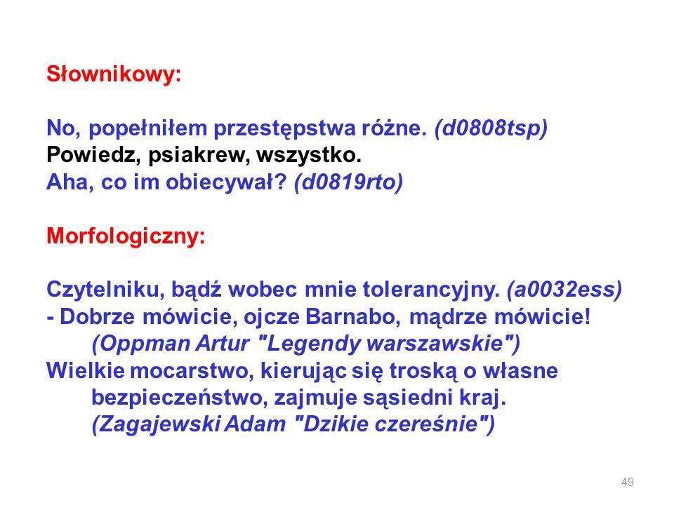 Słownikowy: No, popełniłem przestępstwa różne