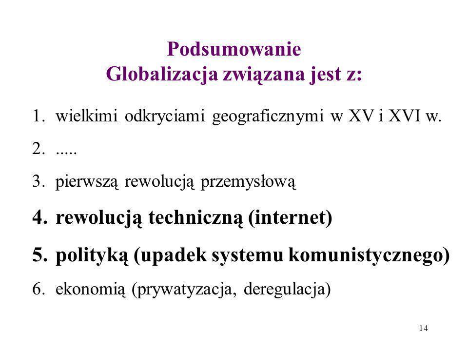 Podsumowanie Globalizacja związana jest z: