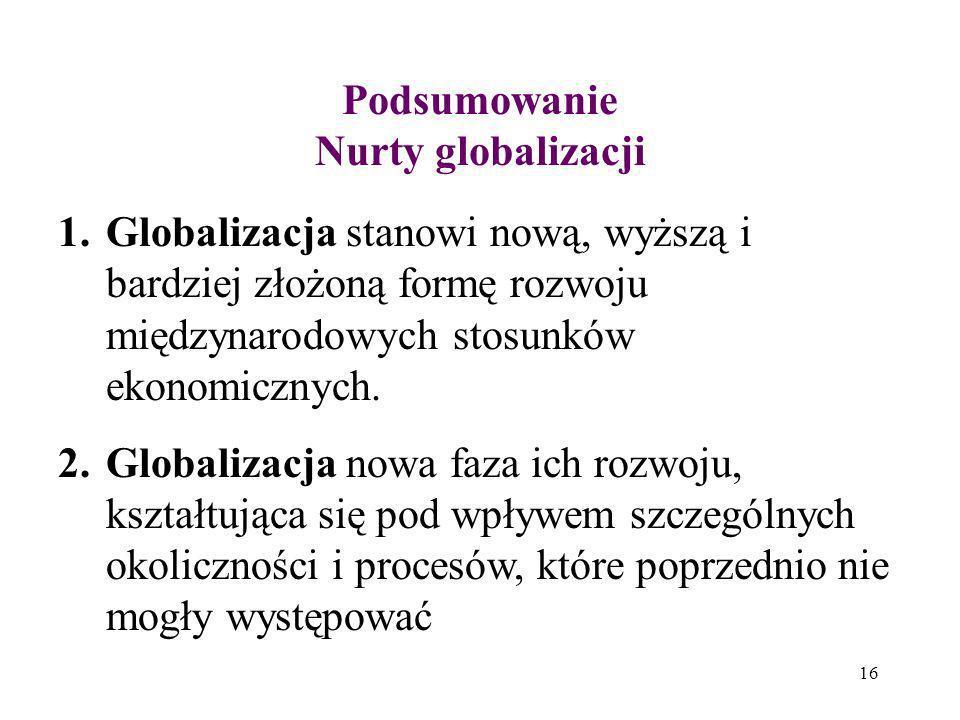 Podsumowanie Nurty globalizacji