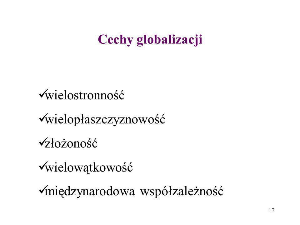 Cechy globalizacji wielostronność. wielopłaszczyznowość.